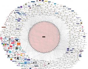 Los alcances de Bilderberg a través del networking de sus miembros estratégicos.