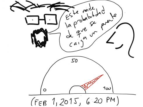 probabilidad-caida-puente
