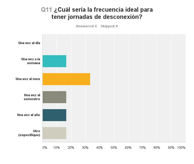 Chart_Q11_170418