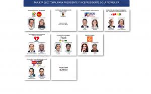 Tarjetón Elecciones presidenciales 2018
