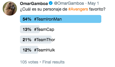 El personaje favorito de Avengers: Iron Man