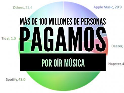 Más de 100 millones de personas pagando por oír música en Streaming