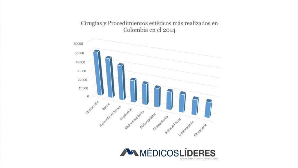 cirugia-plastica-colombia