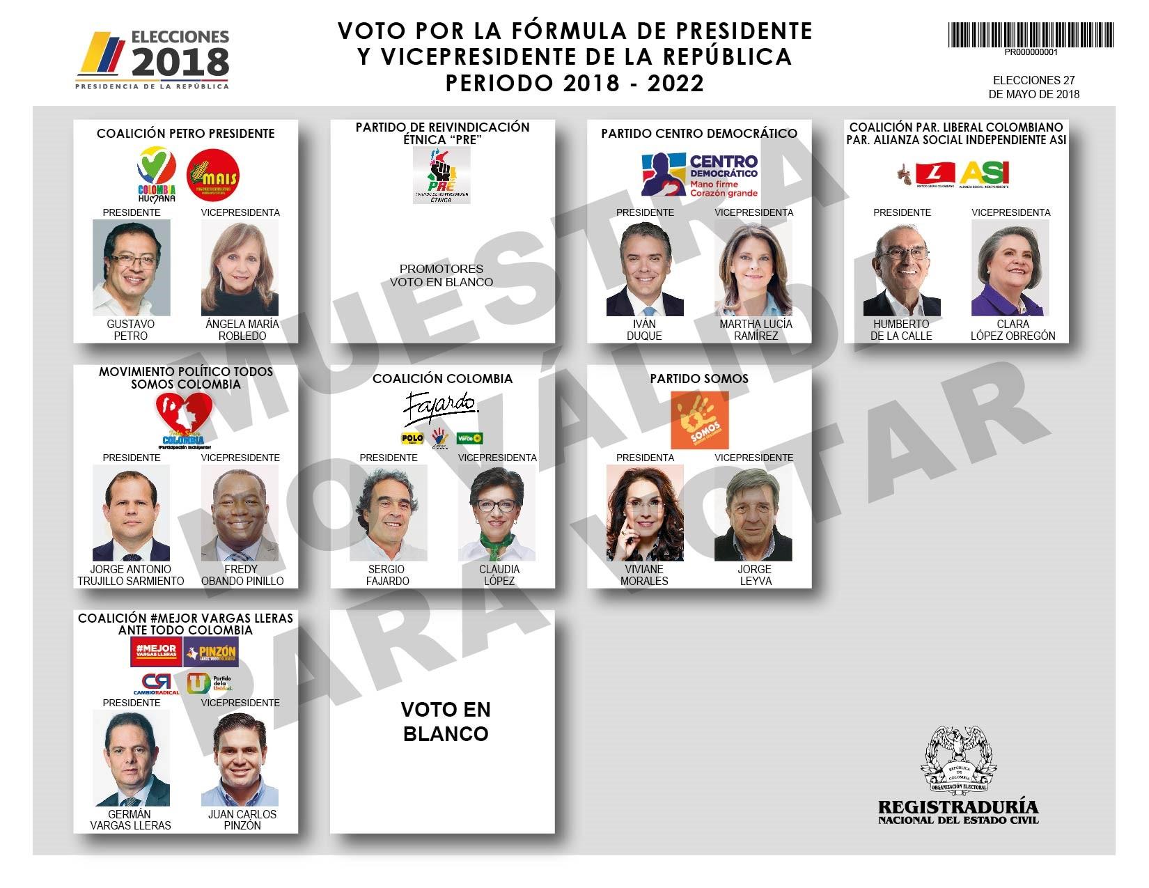 Tarjeta Electoral - Elecciones 2018