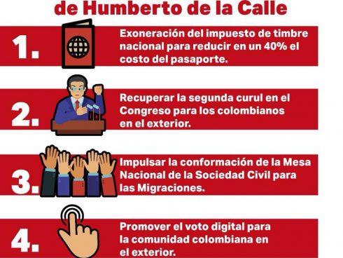Propuestas De La Calle. Colombianos Exterior