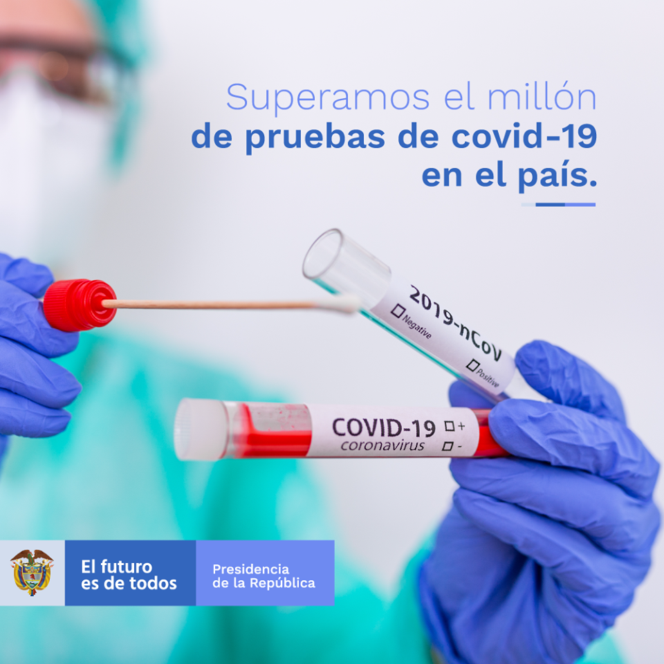 Covid-19 tests in Colombia. Who is actually getting them?